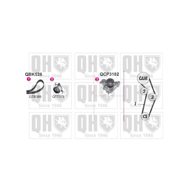 Pompe à eau + kit de courroie de distribution QUINTON HAZELL [QBPK5260]