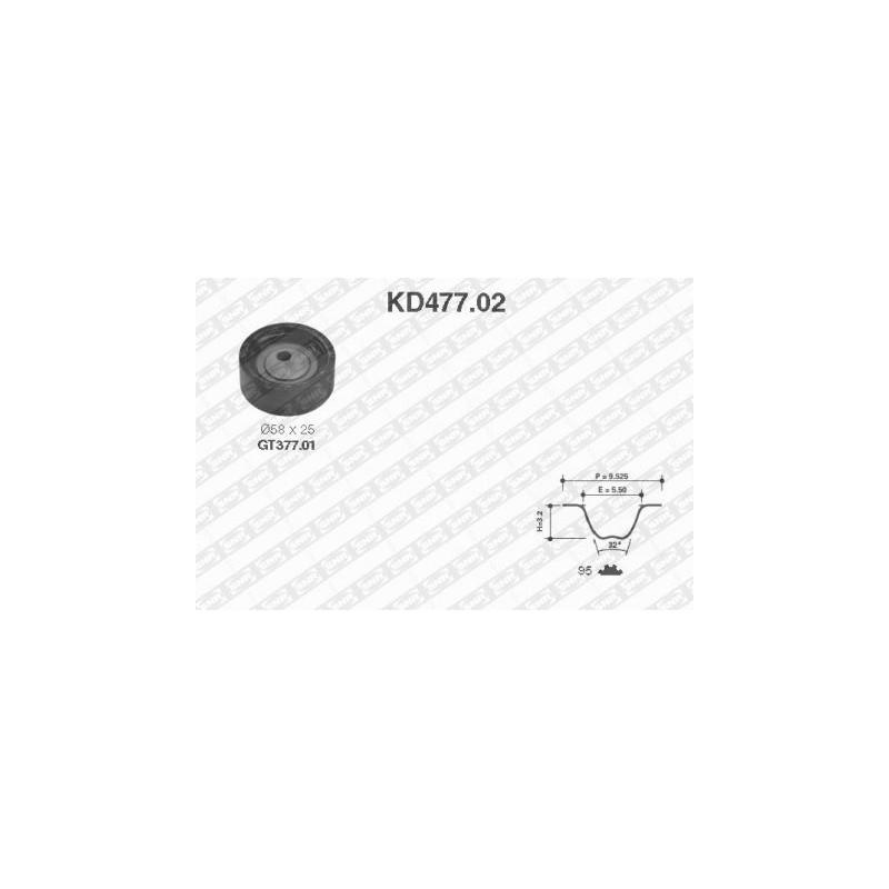 Kit de distribution SNR [KD477.02]