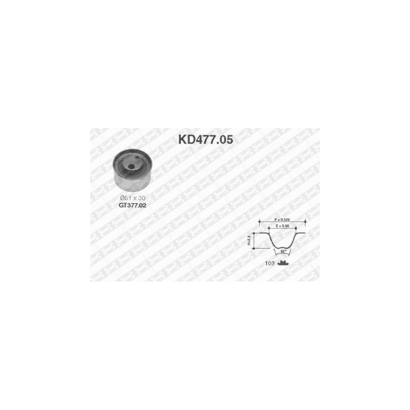Kit de distribution SNR [KD477.05]