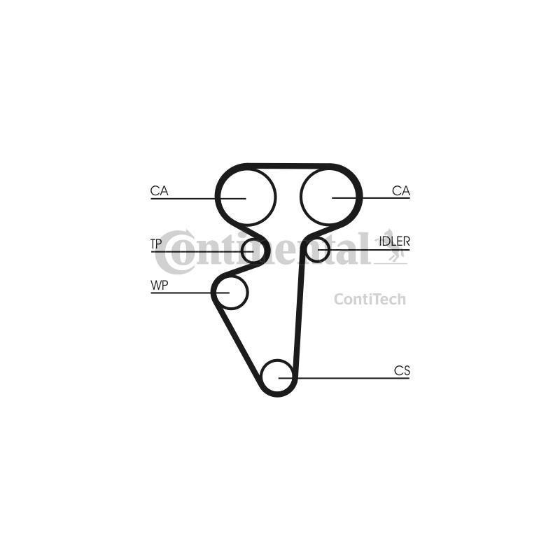 Kit de distribution CONTITECH [CT996K1]